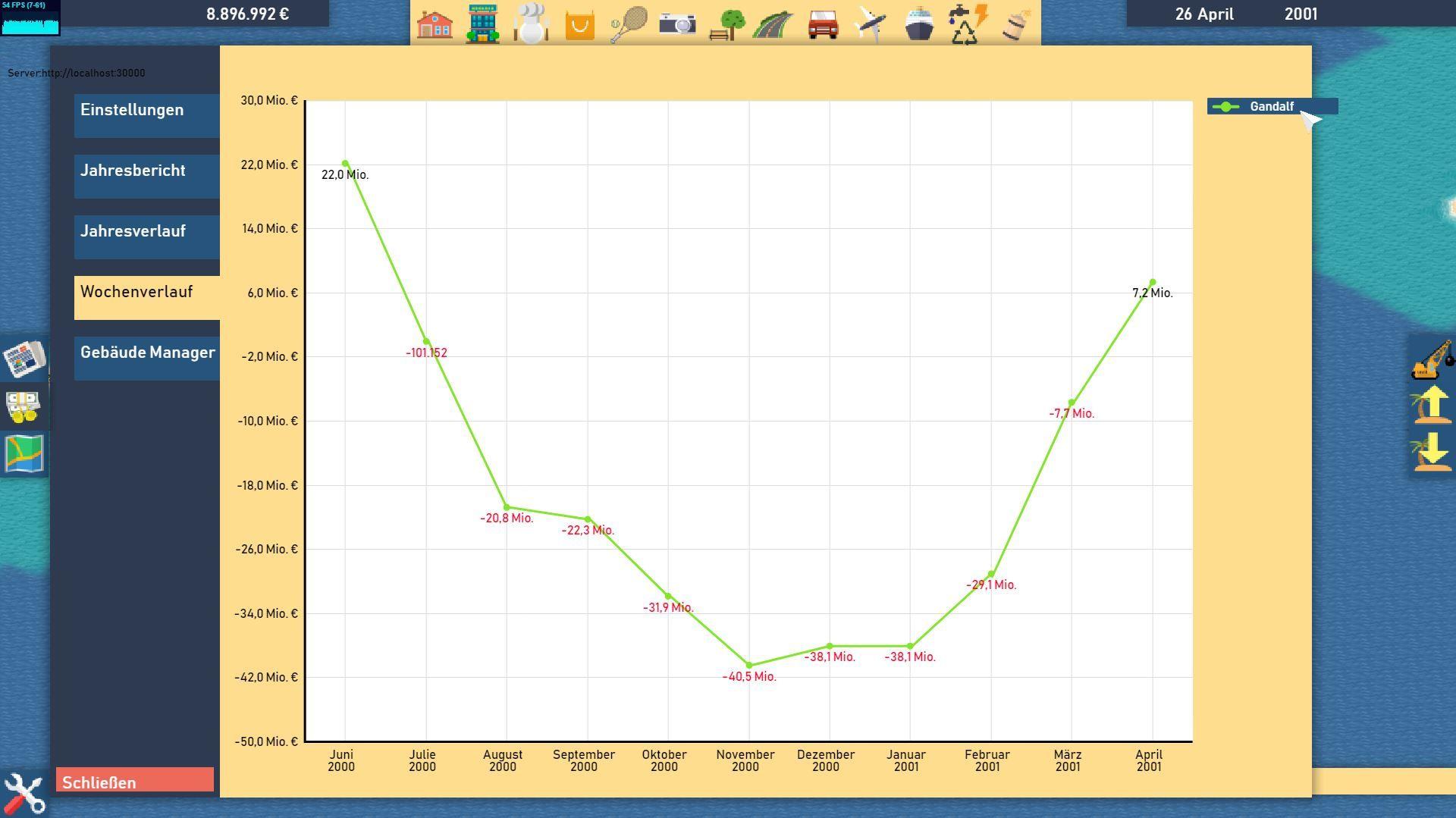Finanzcharts.png